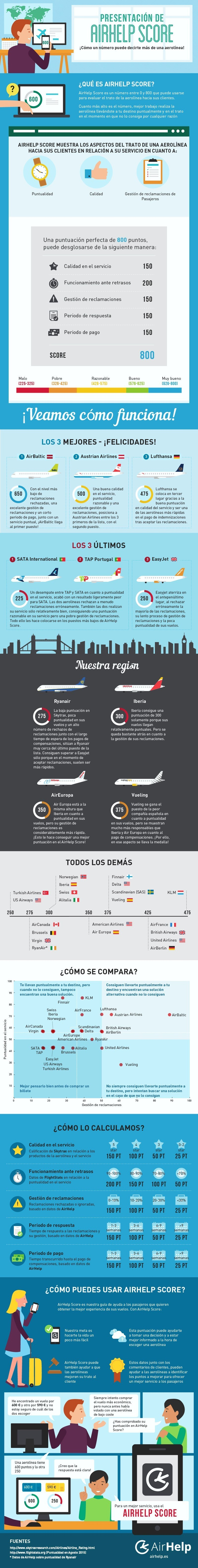 AieHelp infographic