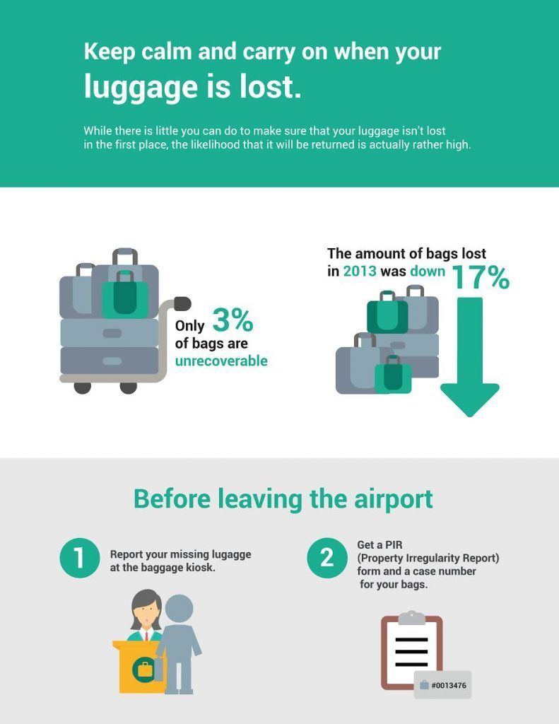 Baggage Compensation Claim