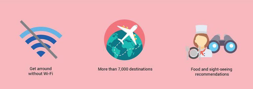 CityMaps2Go AirHelp Infographic