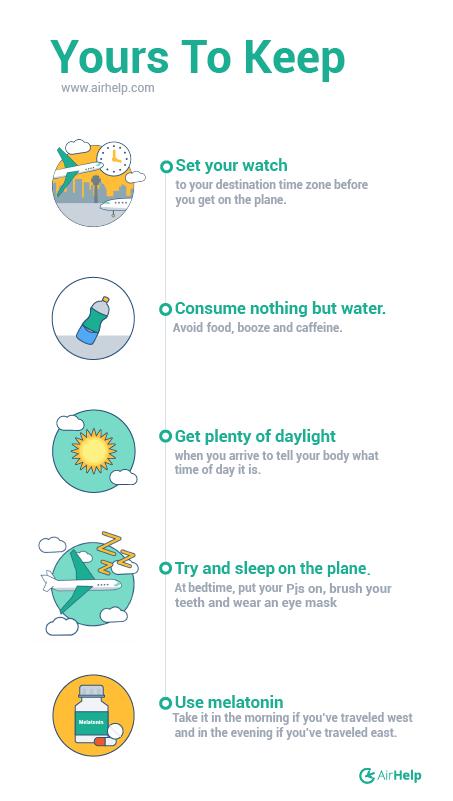 jet lag infographic