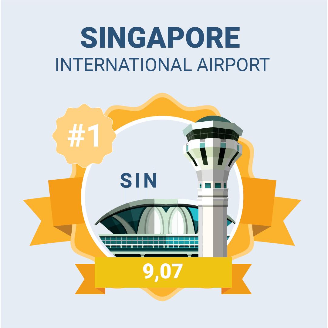 Singapore International
