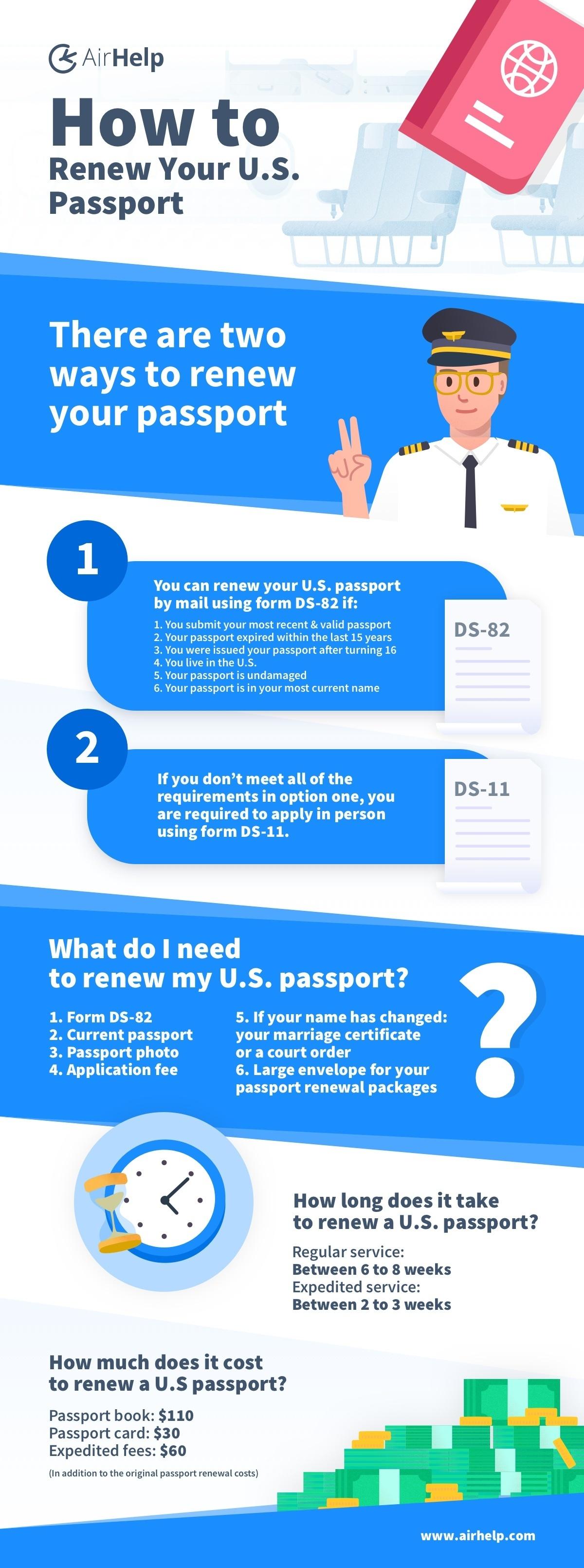 Passport renewal USA