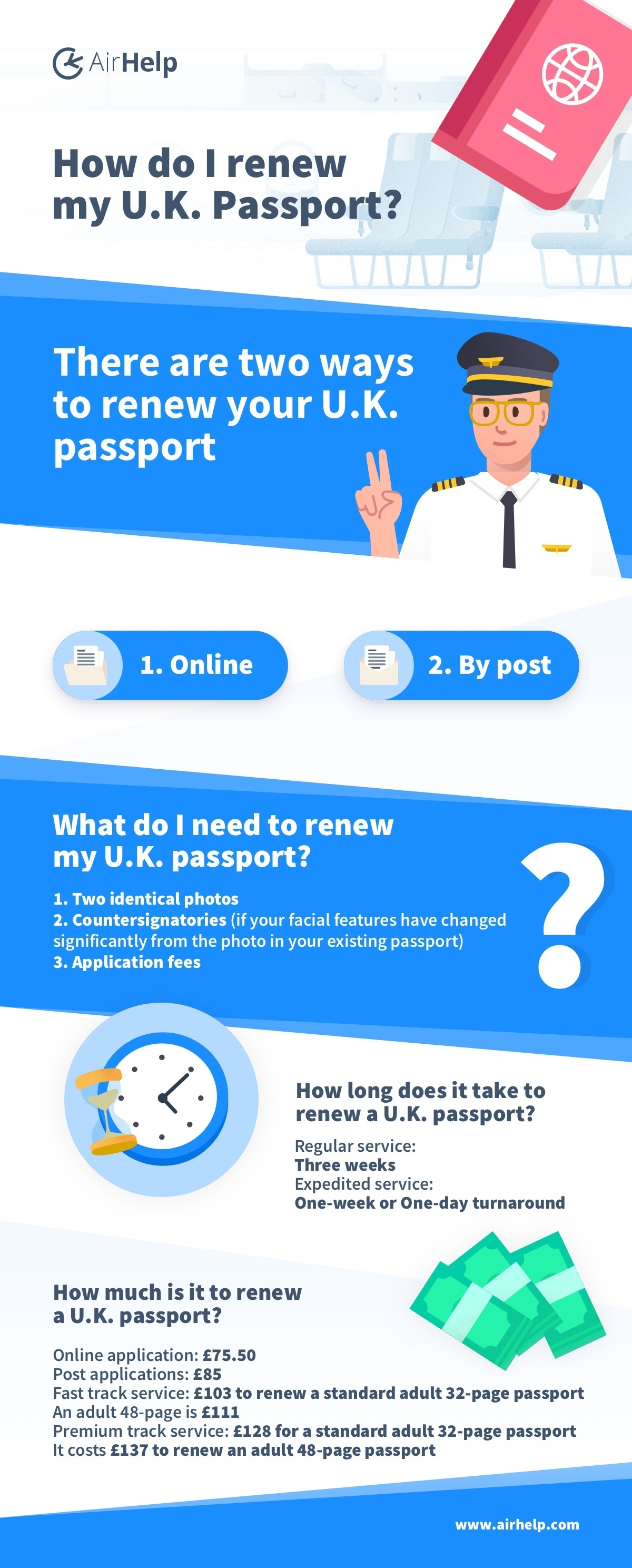 Passport renewal UK