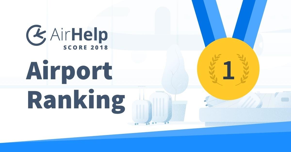 best airport rankings worldwide airport ratings ah score