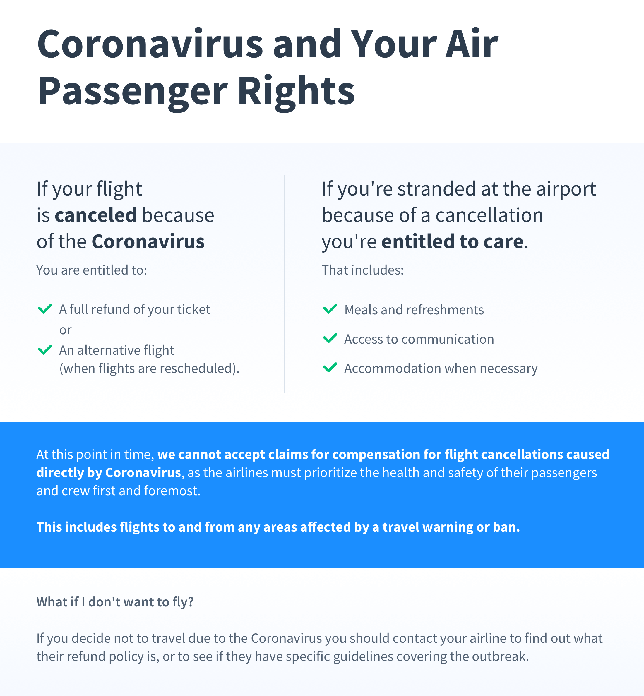 Coronavirus and Your Air Passenger Rights